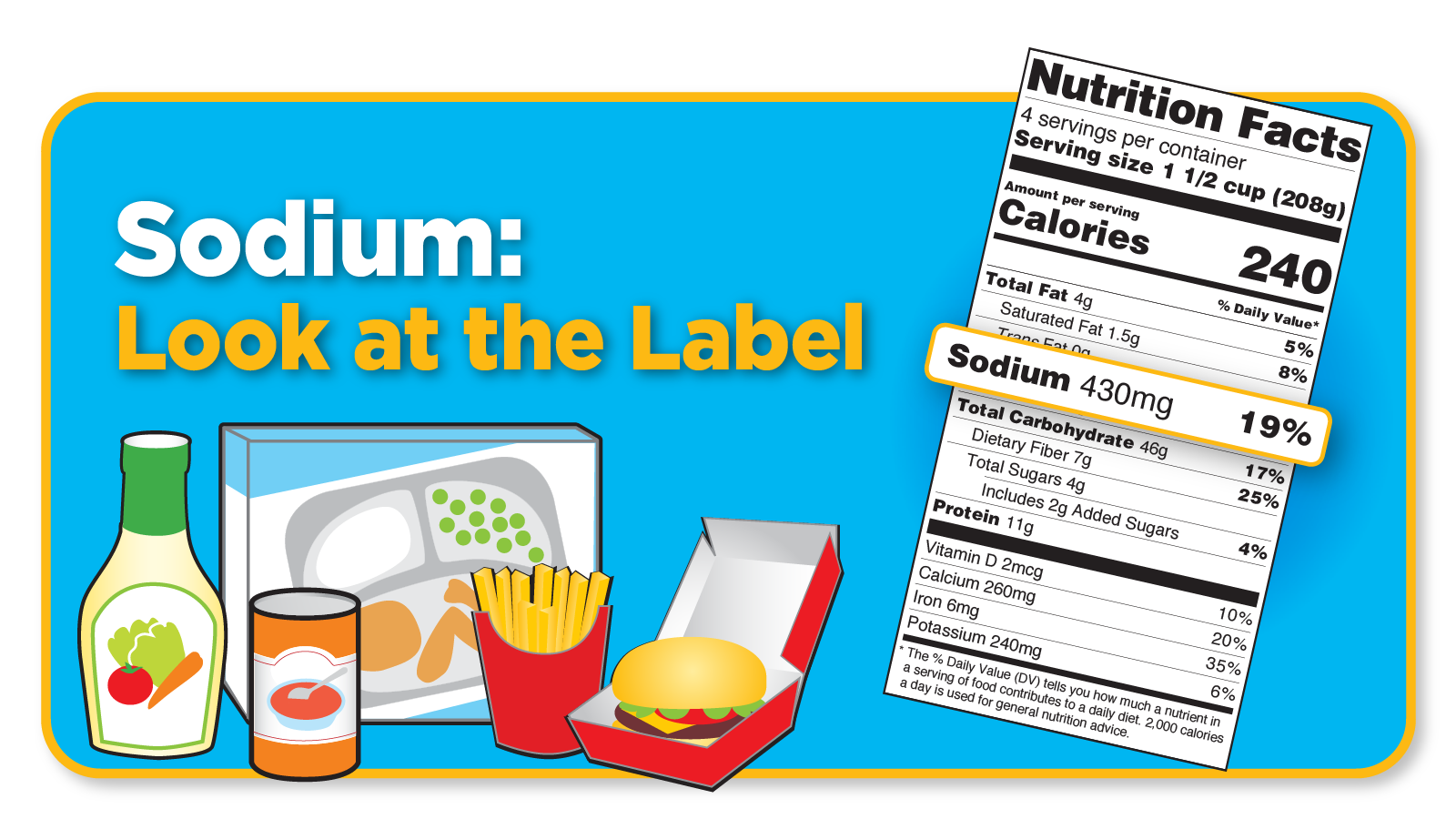 Sodium On The Nutrition Facts Label Fda
