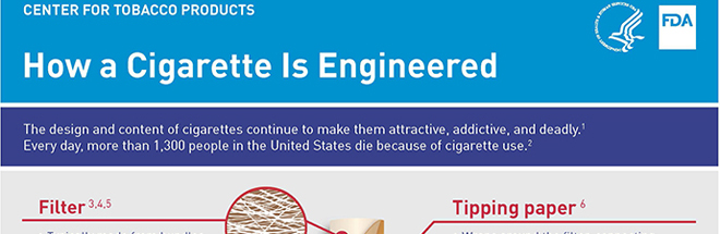 CTP - How a Cigarette Is Engineered Long Thumbnail