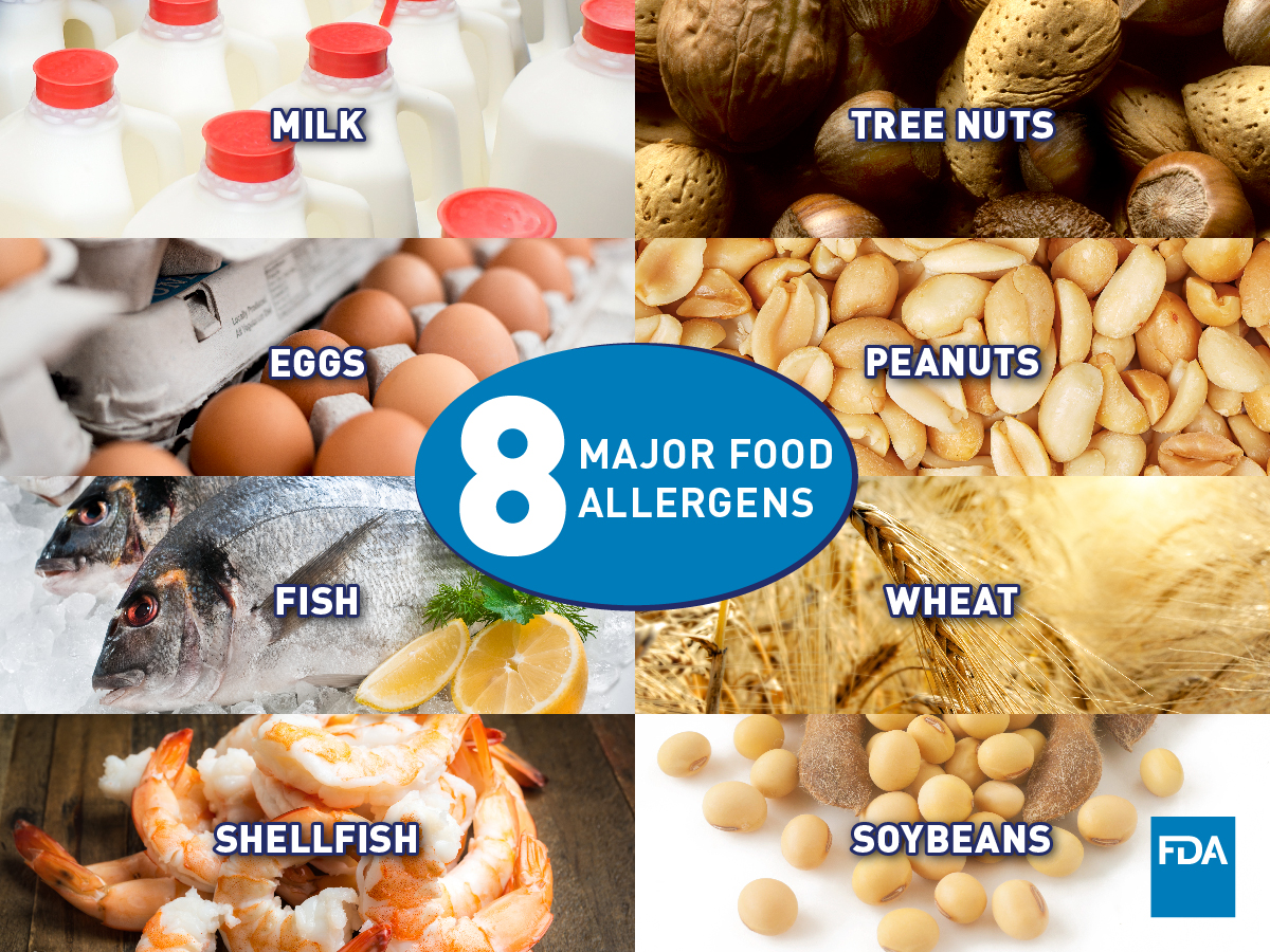 Eight Major Food Allergens