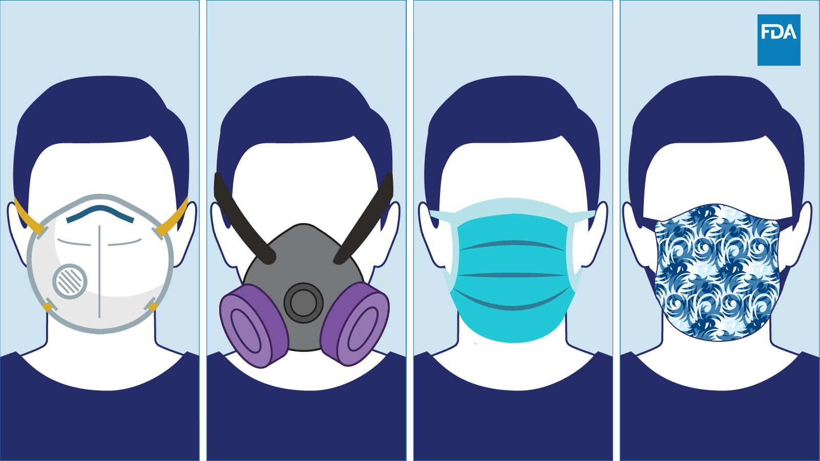 Uso de respiradores, tapabocas desechables y cubiertas de tela para la cara  en el Sector Alimentario y Agrícola durante la pandemia de la enfermedad del  coronavirus (COVID-19) | FDA