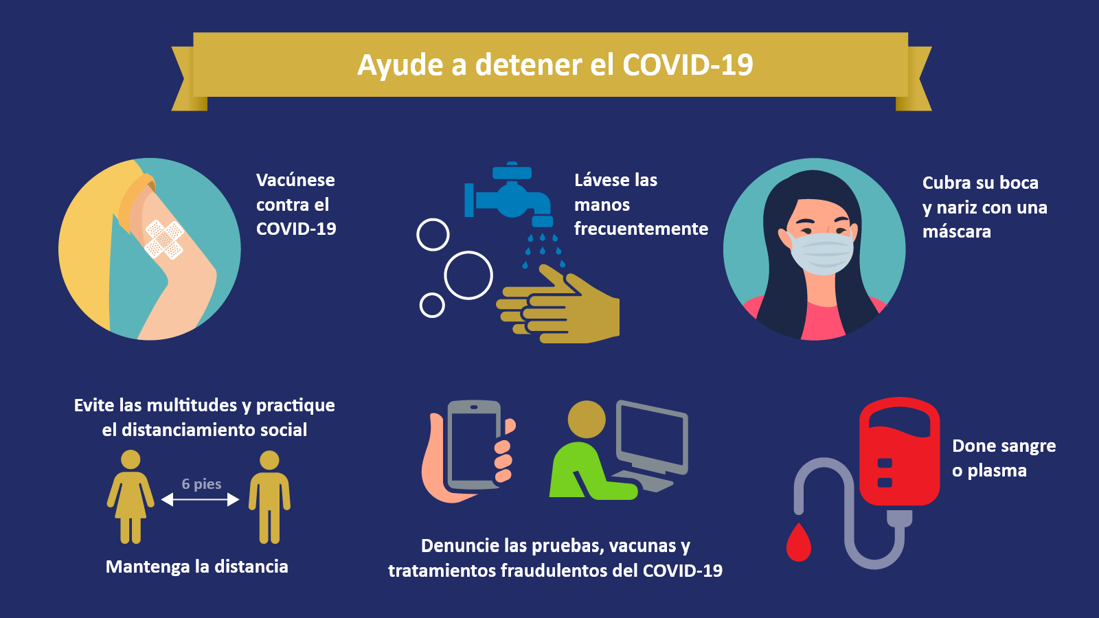 Enfermedad del Coronavirus (COVID-19) | FDA