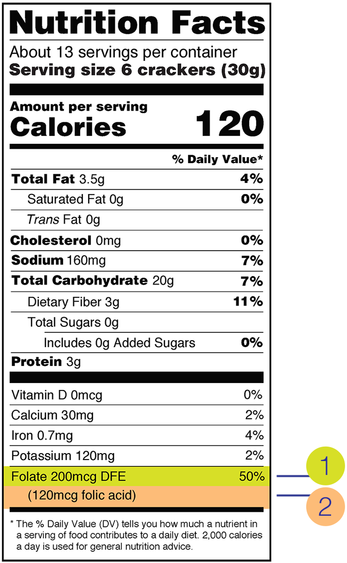 Folate on the New Nutrition Facts Label