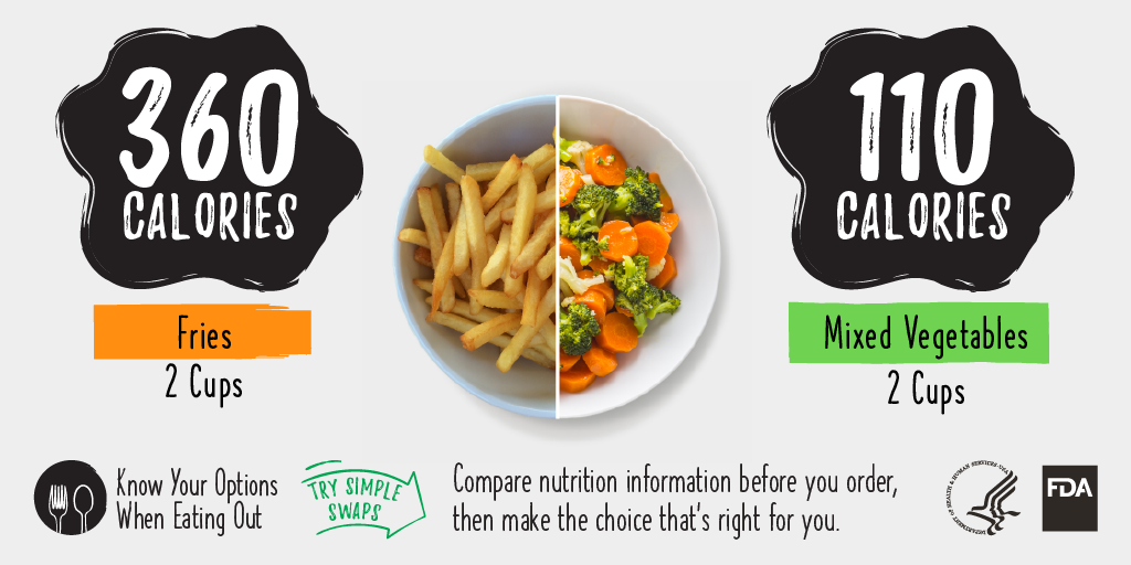 French Fries vs. Mixed Vegetables Calorie Comparison