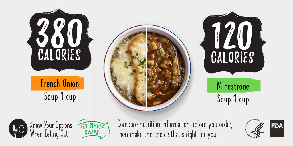 French Onion Soup vs. Minestrone Soup Calorie Comparison