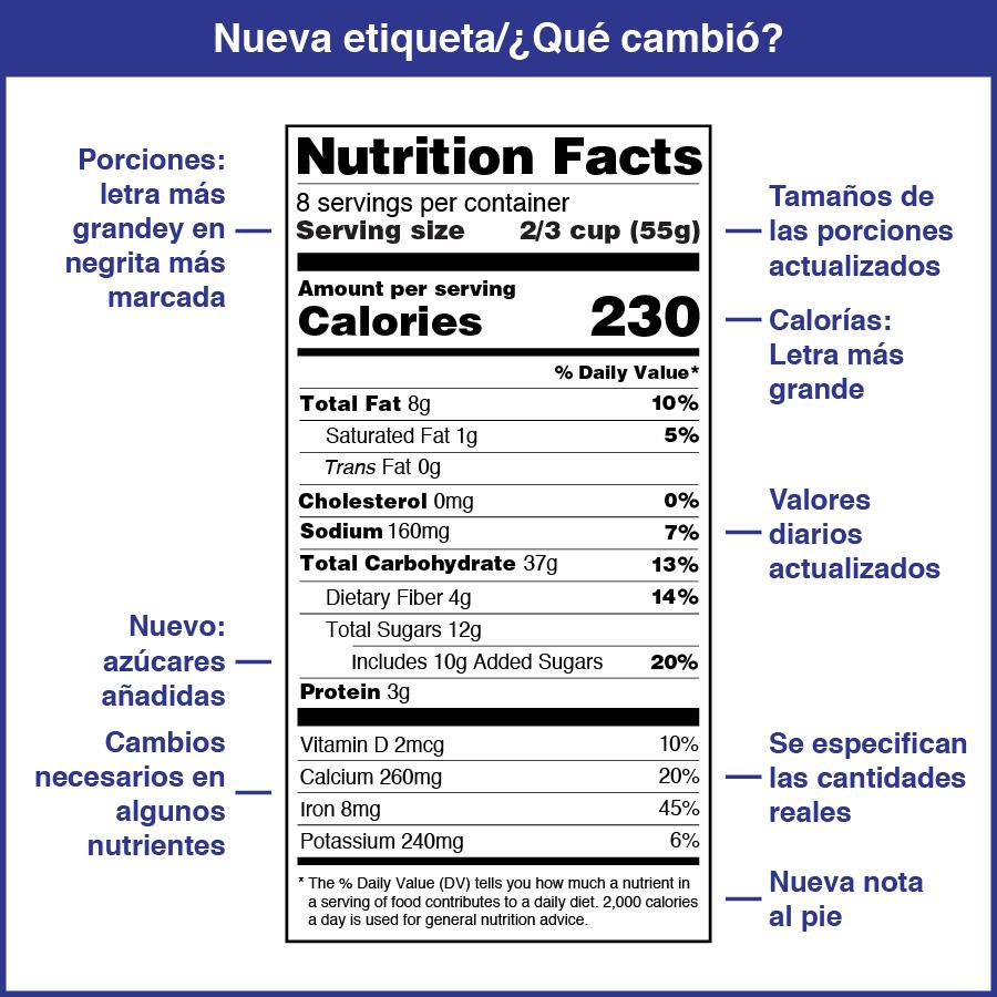 Porciones de comida para bajar de peso. Etiqueta nutricional