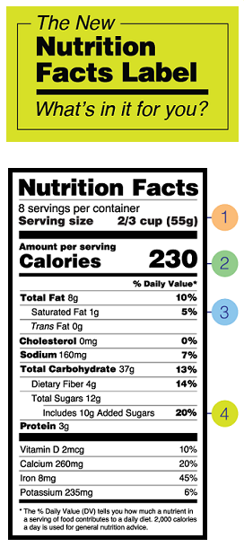 The New Nutrition Facts Label Education Campaign