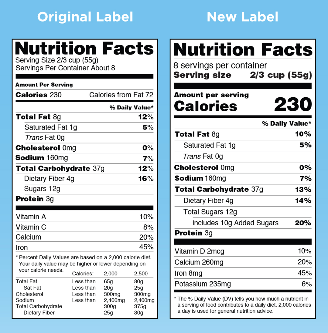 Nutrition Fact Label Comparison