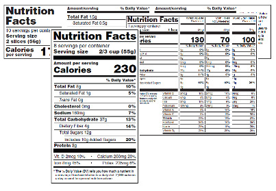 Nutrition Facts Label Examples in New Format