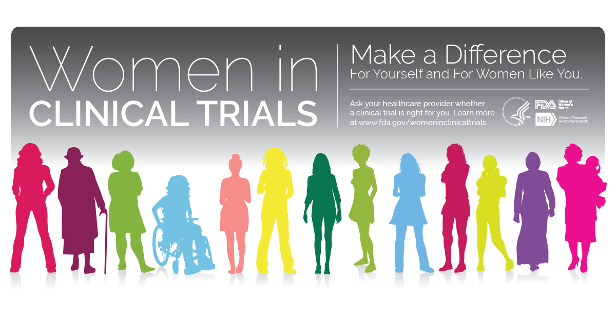 Women in Clinical Trials | FDA