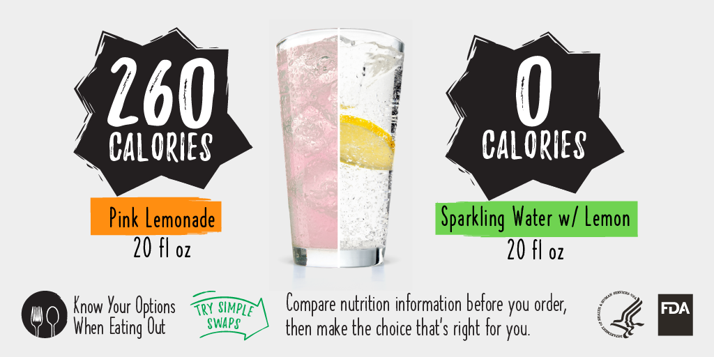 Pink Lemonade vs. Water Calorie Comparison
