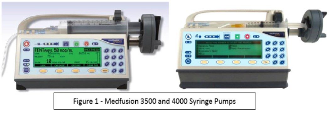 Figure 1. Pictures of the Medfusion 3500 and 4000 Syringe Pumps.
