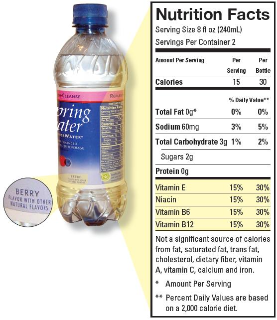 Sample of a Flavored Spring Water Beverage Label