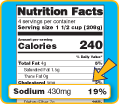 Sodium: Look at the Label