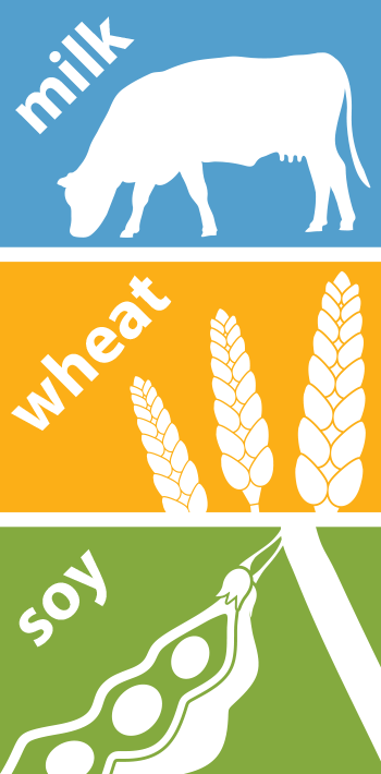 Top Allergens in Food Recalls graphic - milk, wheat, soy (350 x 710)