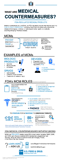What are MCMs infographic thumb