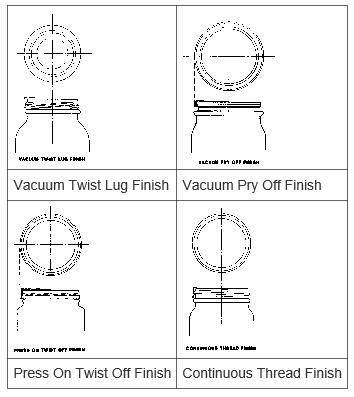 Types of vacuum closures and glass finishes