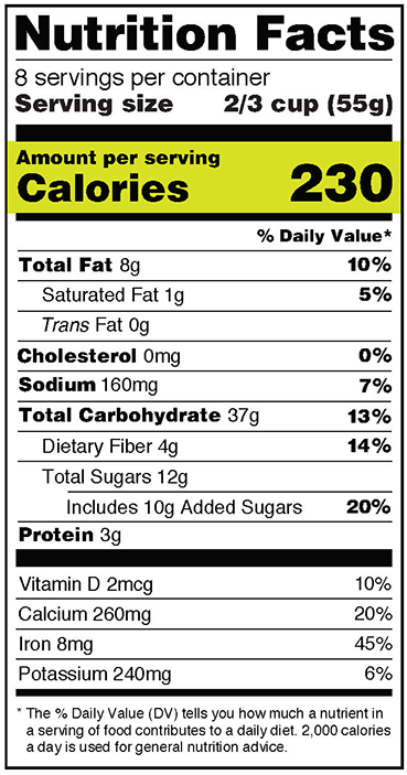 Calories on the New Nutrition Facts Label