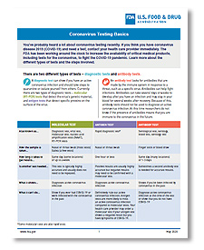 Small image of the first page of the PDF of Coronavirus Testing Basics webpage