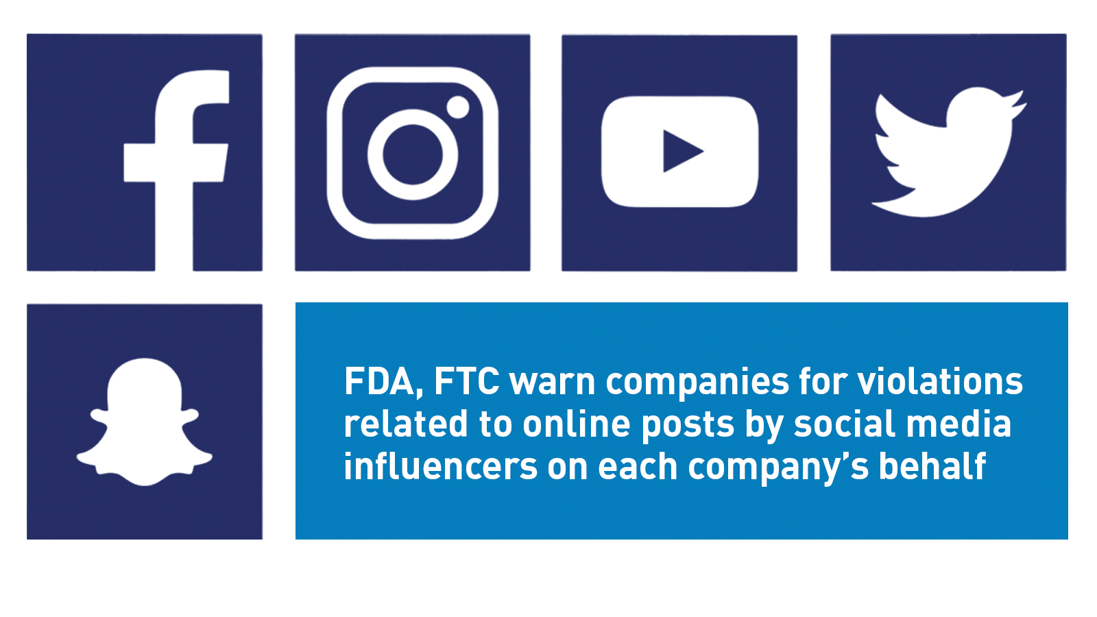 FDA, FTC warn companies for violations related to online posts by social media influencers on each companys's behalf