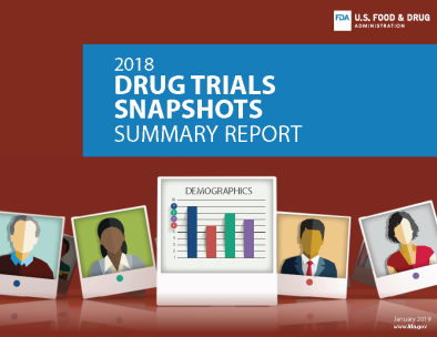 Drug Trials Snapshots | FDA