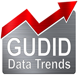 GUDID Data Trends