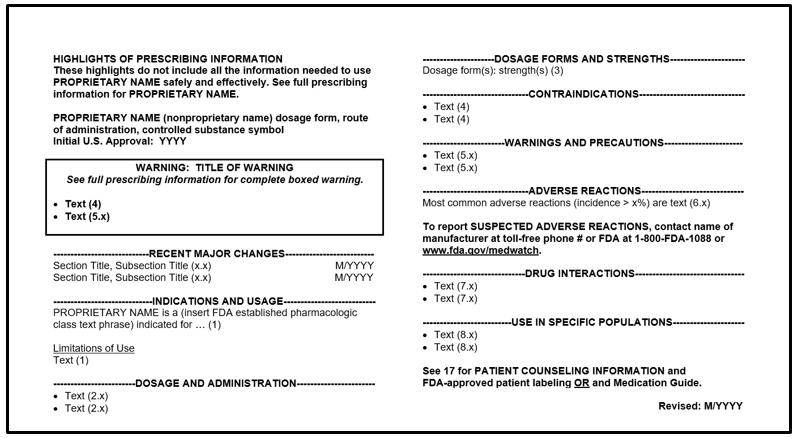 Prescription Drug Labeling Resources Fda