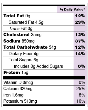 Percent Daily Value on Sample Label