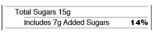 Total Sugars on Sample Label