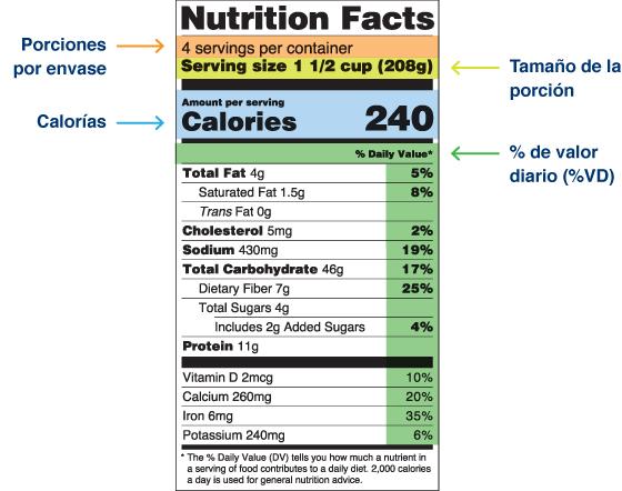 valores nutricionales para una dieta saludable