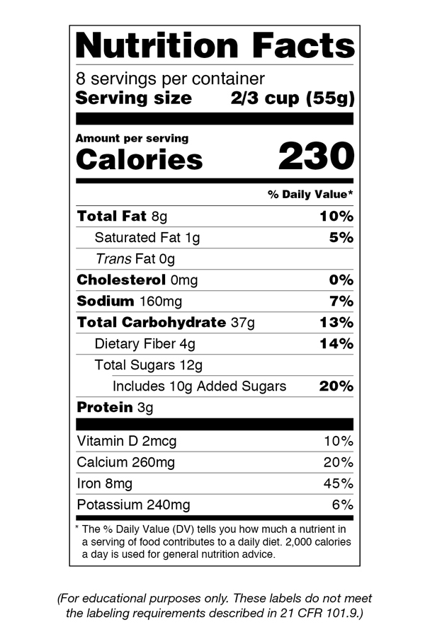 Nutrition Facts Label Download Image 1