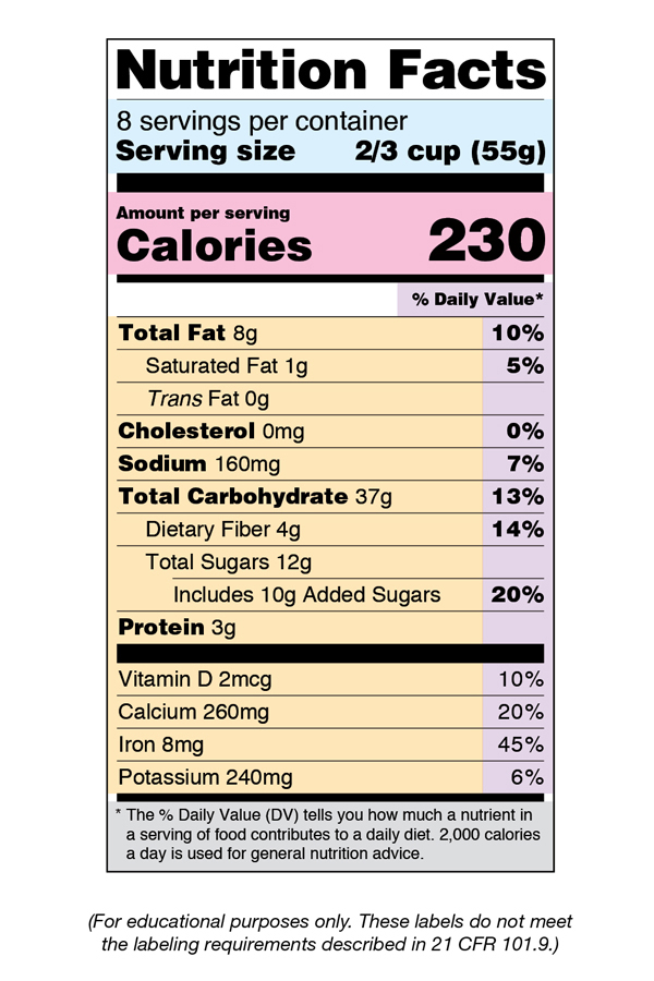 Nutrition Facts Label Download Image 2