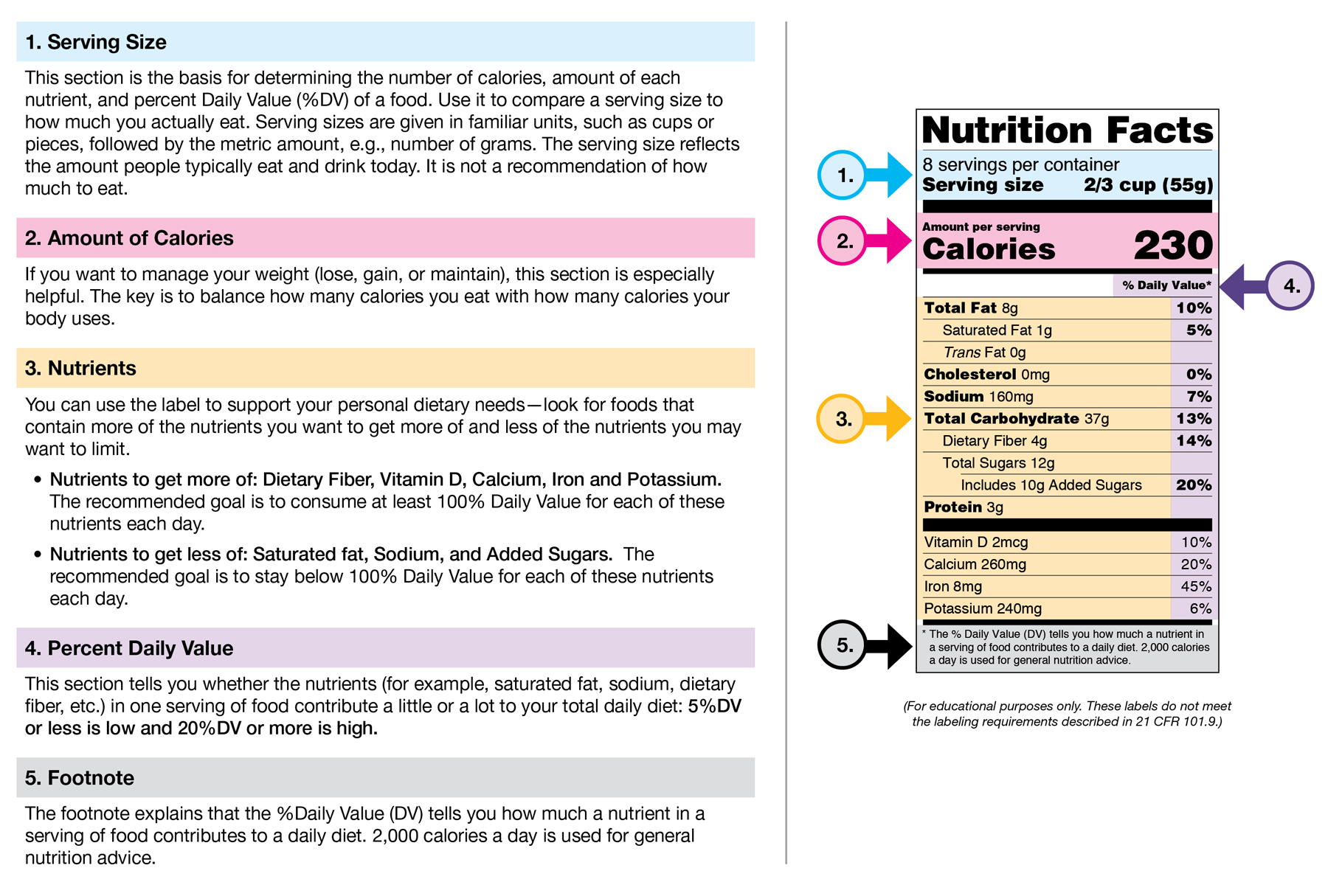 Nutrition Facts Label Download Image 4