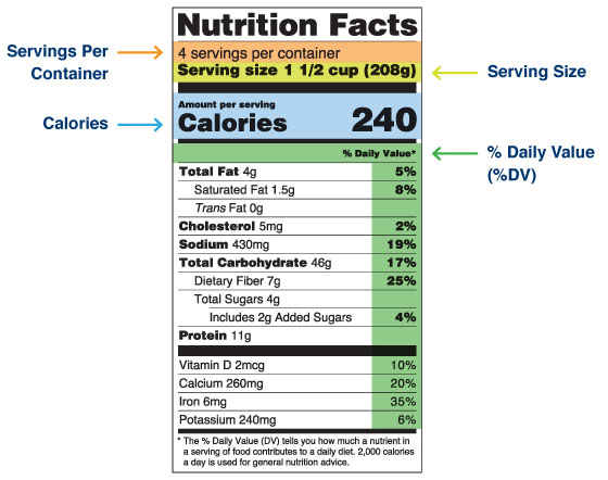 Understanding the Nutrition Facts Label for Older Adults