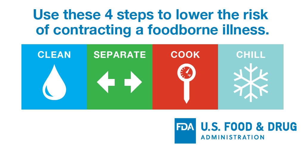 Four Steps to Lower the Risk of Contracting Foodborne Illness