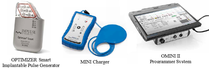 OPTIMIZER Smart System, including the OPTIMIZER Smart, MINI Charger, and OMINI II Programmer System