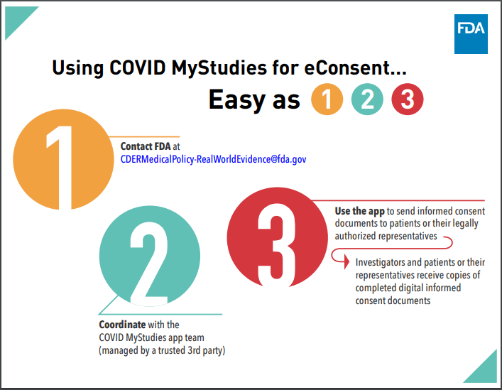 Using COVID MyStudies for eConsent