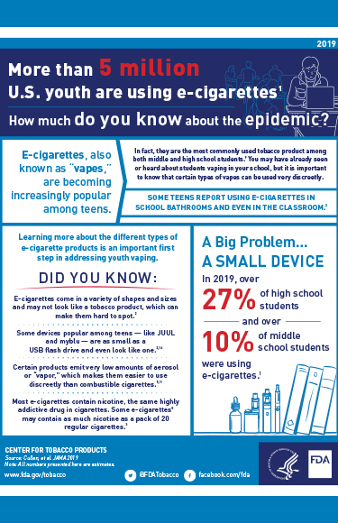 Youth eCigarette Prevention Infographic 2019-508 1108
