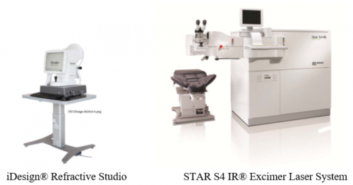 iDESIGN® Refractive Studio and STAR S4 IR® Excimer Laser Systems