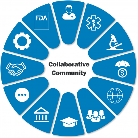 This Icon represents Collaborative Community