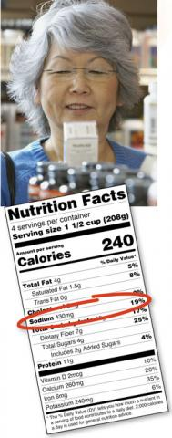 Woman looking at Nutrition Facts label and Nutrition Facts label image