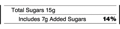 The New Nurition Facts Label: 7g of Added Sugars on an Example Label