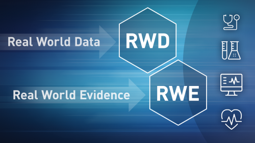 Graphic with the words Real World Data and Real World Evidence and the acronyms RWD and RWE and icons of a stethoscope, beakers, computer monitor and a heart