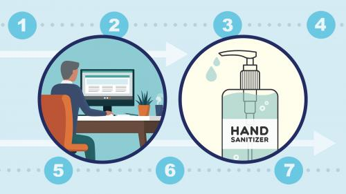An image of two circles surrounded by numbers. One circle shows a person sitting at a desk with a computer. The other circle shows a bottle of hand sanitizer.