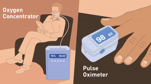 illustration of a man seated using a oxygen concentrator & hand with index finger inserted into a pulse oximeter