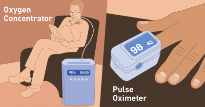 illustration of a man seated using a oxygen concentrator and hand with index finger inserted into a pulse oximeter
