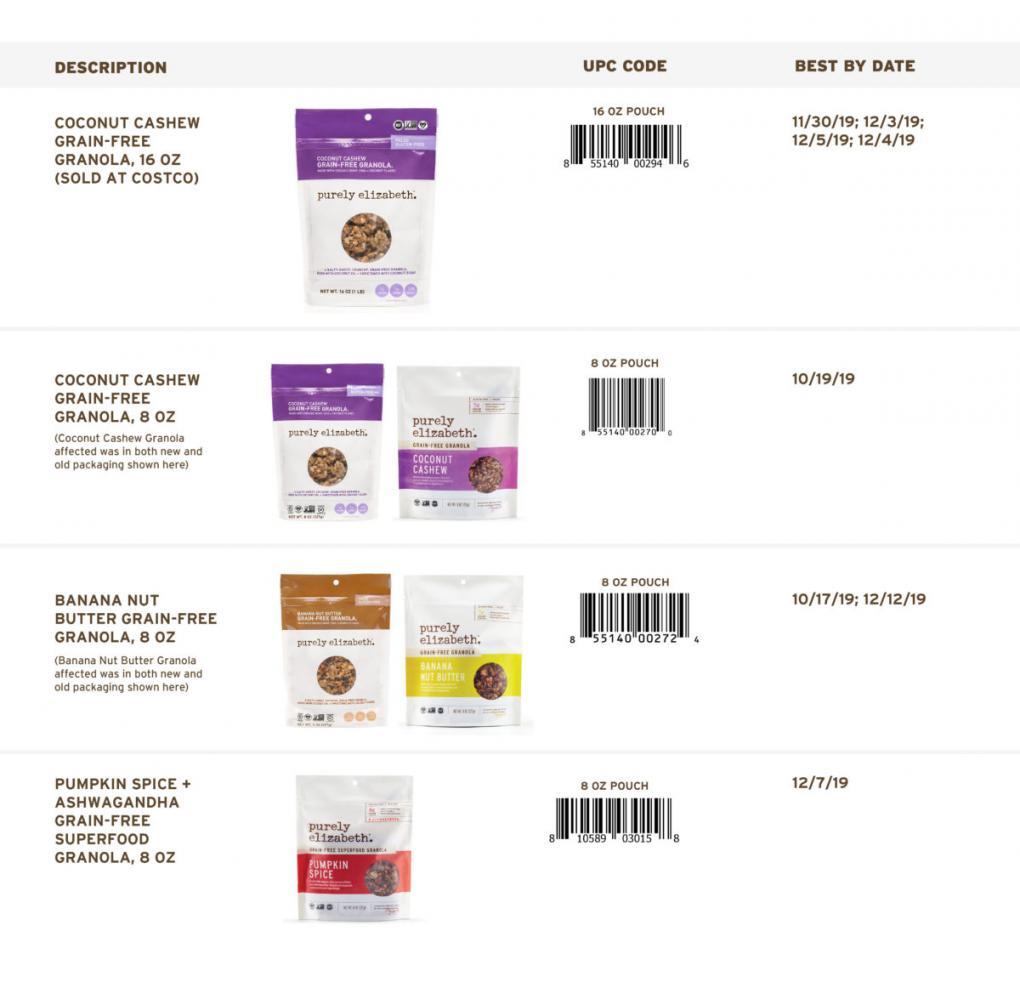 Labels, purely elizabeth granola