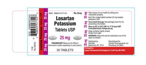 Losartan Potassium Tablet USP 25 mg, product label
