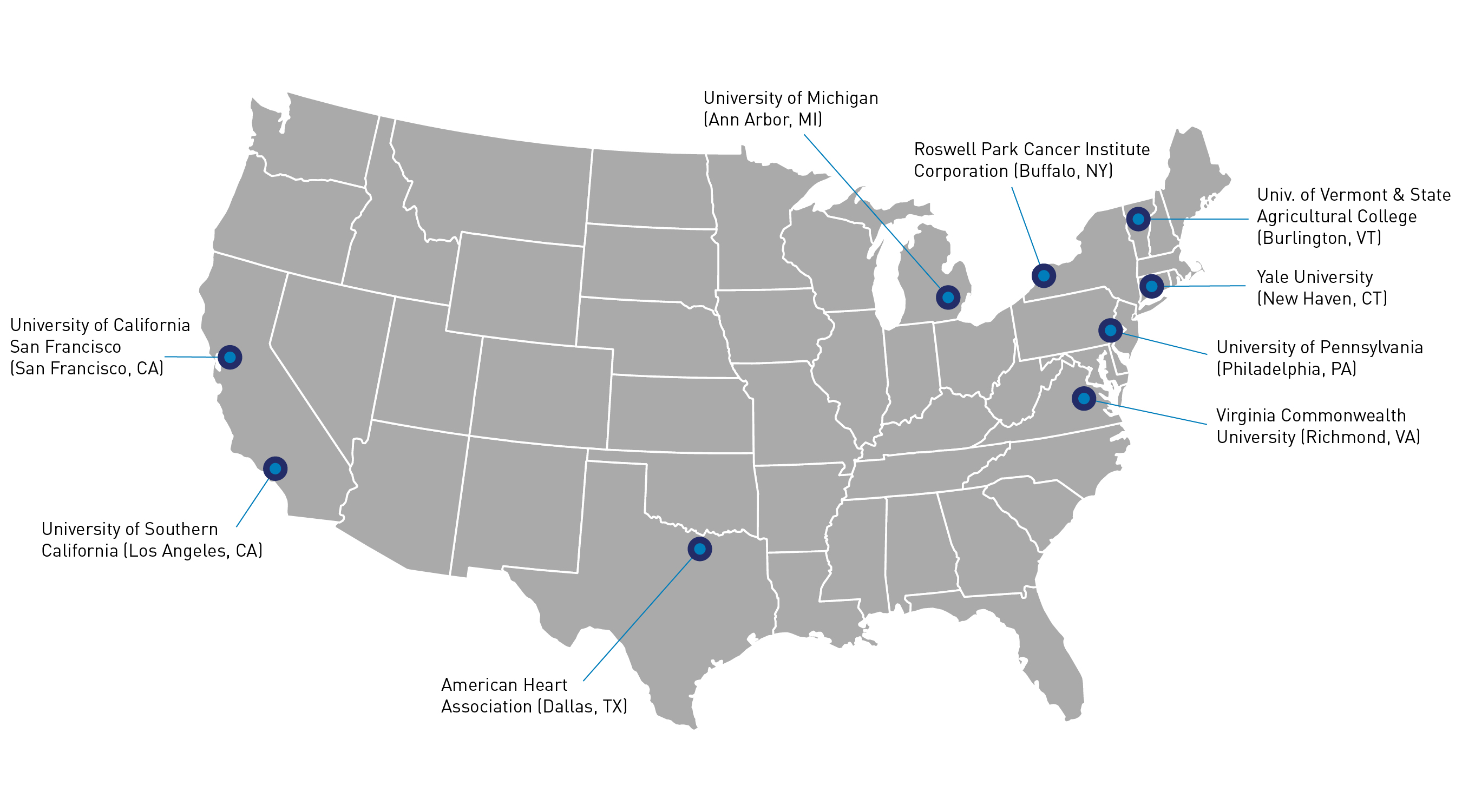 Tobacco Centers of Regulatory Science (TCORS) Map