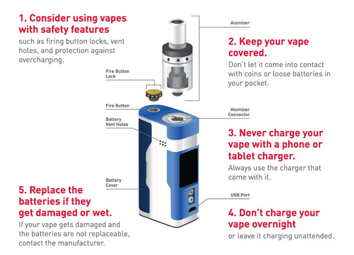 Tips to Help Avoid Vape Battery Explosions Infographic