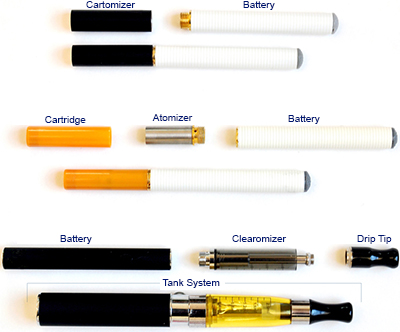 Vaporizers, E-Cigarettes, and other Electronic Nicotine Delivery